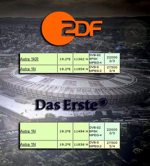 شبکه های ماهواره ایی , پخش بازی های جام جهانی, شبکه های پخش کننده , جام جهانی 2014 برزیل