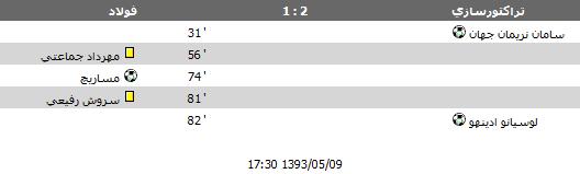 نتایج هفته اول لیگ برتر , فصل 93 - 94